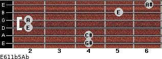 E6/11b5/Ab for guitar on frets 4, 4, 2, 2, 5, 6
