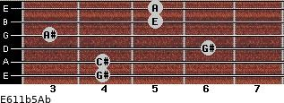 E6/11b5/Ab for guitar on frets 4, 4, 6, 3, 5, 5