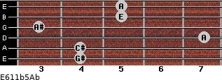 E6/11b5/Ab for guitar on frets 4, 4, 7, 3, 5, 5