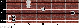 E6/11b5/Ab for guitar on frets 4, 4, 8, 6, 5, 5