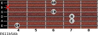 E6/11b5/Ab for guitar on frets 4, 7, 7, 6, x, 6
