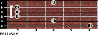 E6/11b5/A# for guitar on frets 6, 4, 2, 2, 2, 4