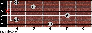 E6/11b5/A# for guitar on frets 6, 4, 7, x, 5, 4
