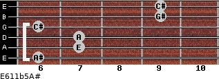 E6/11b5/A# for guitar on frets 6, 7, 7, 6, 9, 9