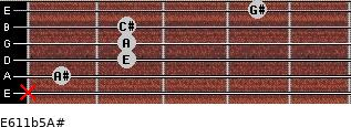 E6/11b5/A# for guitar on frets x, 1, 2, 2, 2, 4