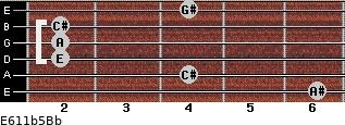 E6/11b5/Bb for guitar on frets 6, 4, 2, 2, 2, 4