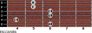 E6/11b5/Bb for guitar on frets 6, 4, 6, 6, 5, 5