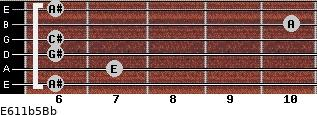 E6/11b5/Bb for guitar on frets 6, 7, 6, 6, 10, 6