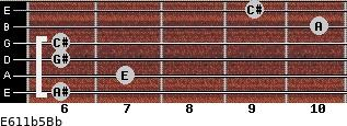 E6/11b5/Bb for guitar on frets 6, 7, 6, 6, 10, 9