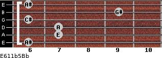 E6/11b5/Bb for guitar on frets 6, 7, 7, 6, 9, 6
