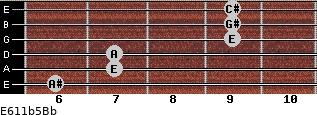 E6/11b5/Bb for guitar on frets 6, 7, 7, 9, 9, 9