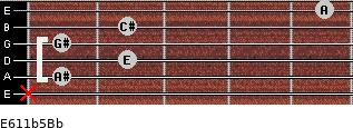 E6/11b5/Bb for guitar on frets x, 1, 2, 1, 2, 5