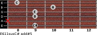 E6/11sus/C# add(#5) for guitar on frets 9, x, 9, 9, 10, 8