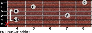 E6/11sus/C# add(#5) for guitar on frets x, 4, 7, 4, 5, 8