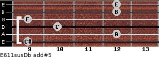 E6/11sus/Db add(#5) for guitar on frets 9, 12, 10, 9, 12, 12