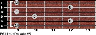 E6/11sus/Db add(#5) for guitar on frets 9, 12, 10, 9, 12, 9