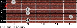 E6/11sus/Db add(#5) for guitar on frets 9, 12, 9, 9, x, 8