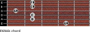 E6/9/Ab for guitar on frets 4, 2, 2, 1, 2, 2