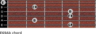 E6/9/Ab for guitar on frets 4, 2, 4, 4, 2, 0