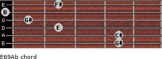 E6/9/Ab for guitar on frets 4, 4, 2, 1, 0, 2