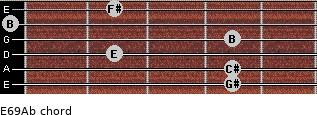 E6/9/Ab for guitar on frets 4, 4, 2, 4, 0, 2