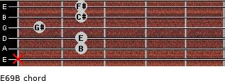 E6/9/B for guitar on frets x, 2, 2, 1, 2, 2