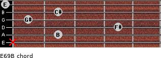 E6/9/B for guitar on frets x, 2, 4, 1, 2, 0