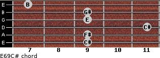E6/9/C# for guitar on frets 9, 9, 11, 9, 9, 7
