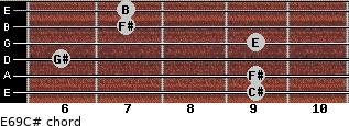 E6/9/C# for guitar on frets 9, 9, 6, 9, 7, 7