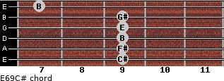E6/9/C# for guitar on frets 9, 9, 9, 9, 9, 7