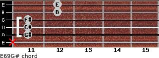E6/9/G# for guitar on frets x, 11, 11, 11, 12, 12