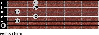 E6/9b5 for guitar on frets 0, 1, 2, 1, 2, 2