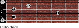 E6/9b5 for guitar on frets 0, 1, 4, 1, 2, 0