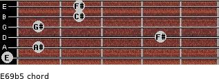 E6/9b5 for guitar on frets 0, 1, 4, 1, 2, 2