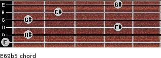 E6/9b5 for guitar on frets 0, 1, 4, 1, 2, 4