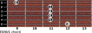 E6/9b5 for guitar on frets 12, 11, 11, 11, 11, 9