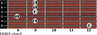 E6/9b5 for guitar on frets 12, 9, 8, 9, 9, 9
