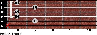 E6/9b5 for guitar on frets x, 7, 6, 6, 7, 6