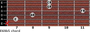 E6/9b5 for guitar on frets x, 7, 8, 11, 9, 9