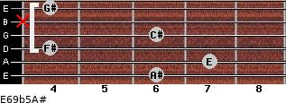 E6/9b5/A# for guitar on frets 6, 7, 4, 6, x, 4