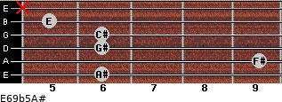 E6/9b5/A# for guitar on frets 6, 9, 6, 6, 5, x