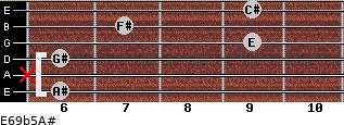 E6/9b5/A# for guitar on frets 6, x, 6, 9, 7, 9