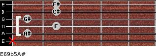 E6/9b5/A# for guitar on frets x, 1, 2, 1, 2, 2