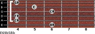 E6/9b5/Bb for guitar on frets 6, 4, 4, 6, 5, 4