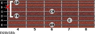 E6/9b5/Bb for guitar on frets 6, 7, 4, 6, x, 4