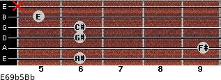 E6/9b5/Bb for guitar on frets 6, 9, 6, 6, 5, x