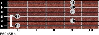E6/9b5/Bb for guitar on frets 6, 9, 6, 9, 9, 9