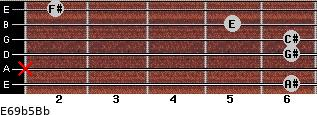 E6/9b5/Bb for guitar on frets 6, x, 6, 6, 5, 2