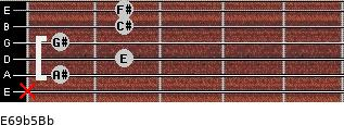 E6/9b5/Bb for guitar on frets x, 1, 2, 1, 2, 2