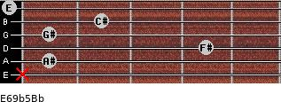 E6/9b5/Bb for guitar on frets x, 1, 4, 1, 2, 0